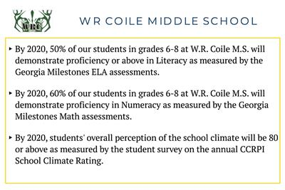 WR COILE MIDDLE SCHOOL