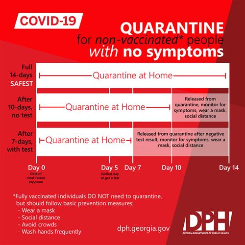 DPH Covid Quarantine
